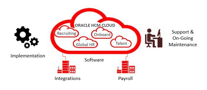 Cloud_Solution.jpg